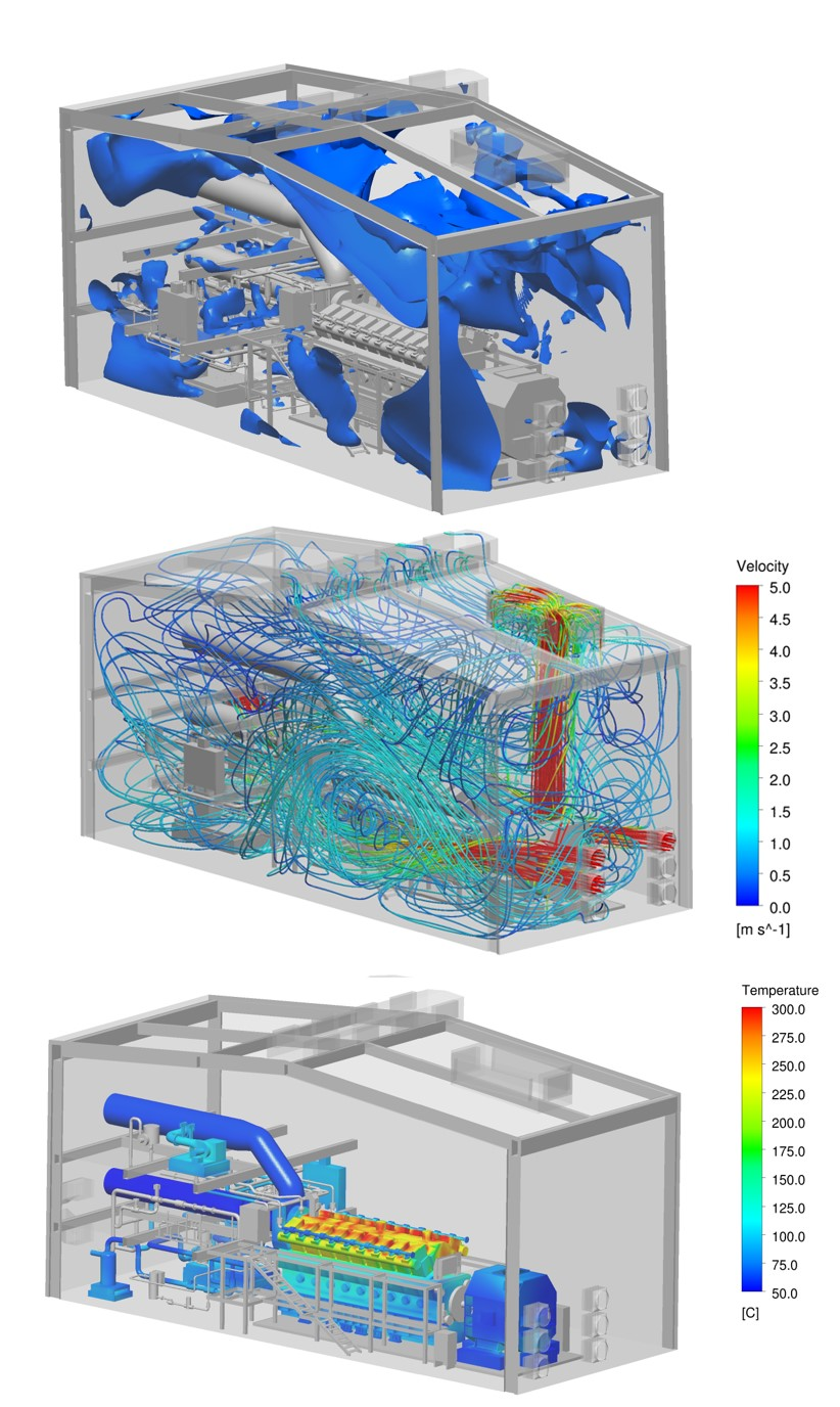 gas leak  overpressure  heat exchange  stack  silencer  flow  pressure drop  temperature